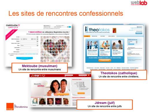 Site web de rencontre francais